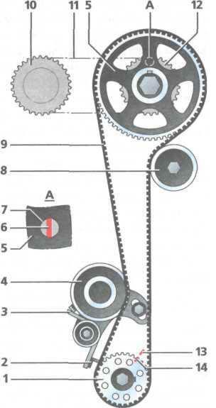 Схема привода газораспределительного механизма