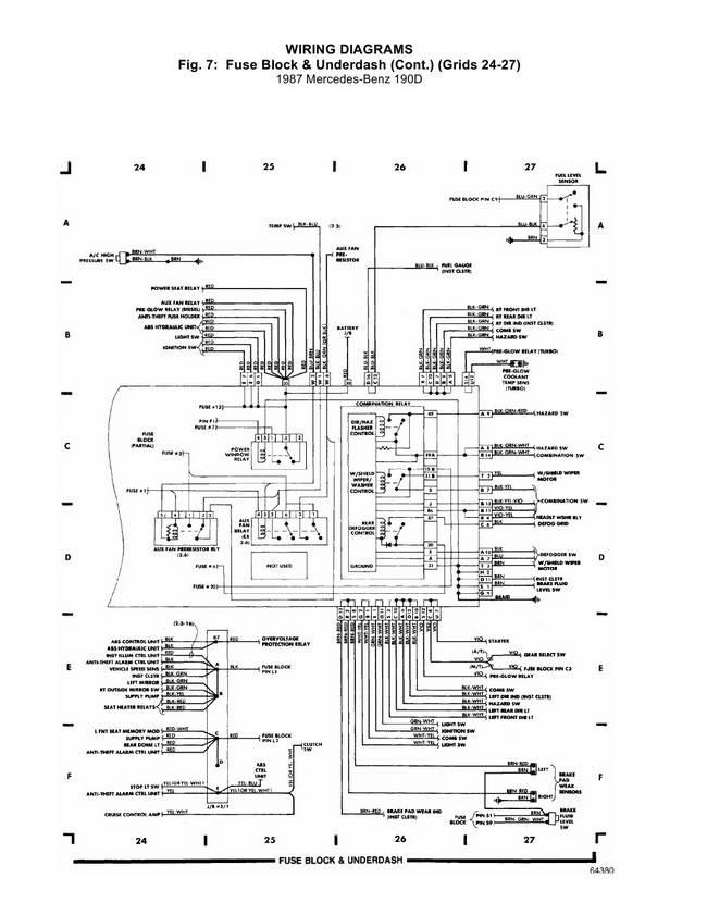 Схема электрическая Mercedes 190D. Блок предохранителей